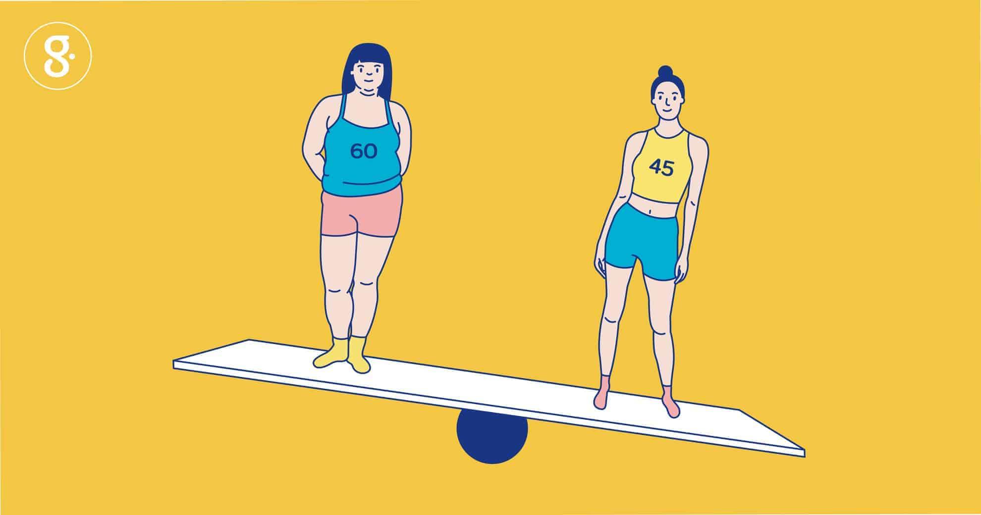 ลดน้ำหนักลดความอ้วน
